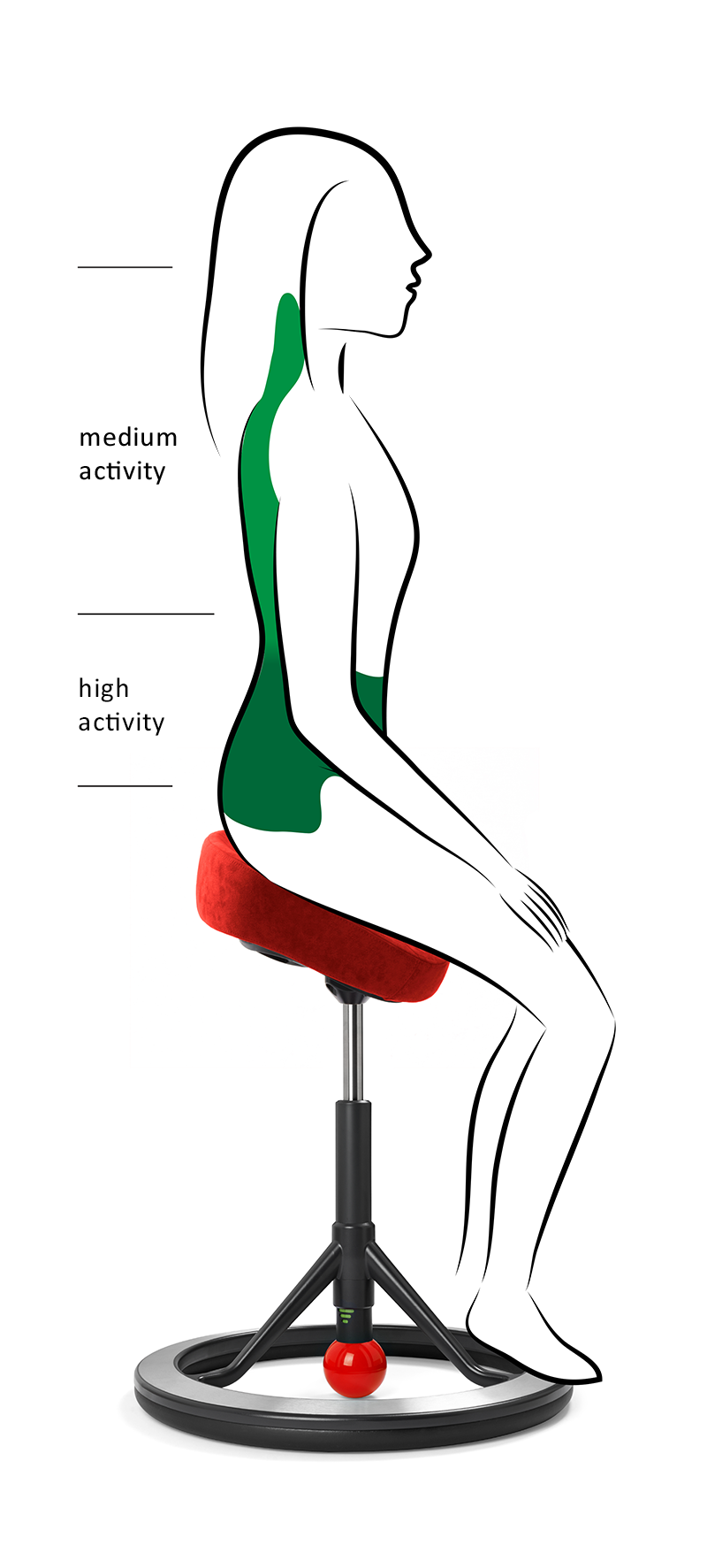 Back App 2 The Ergonomic Saddle Stool That Exercises
