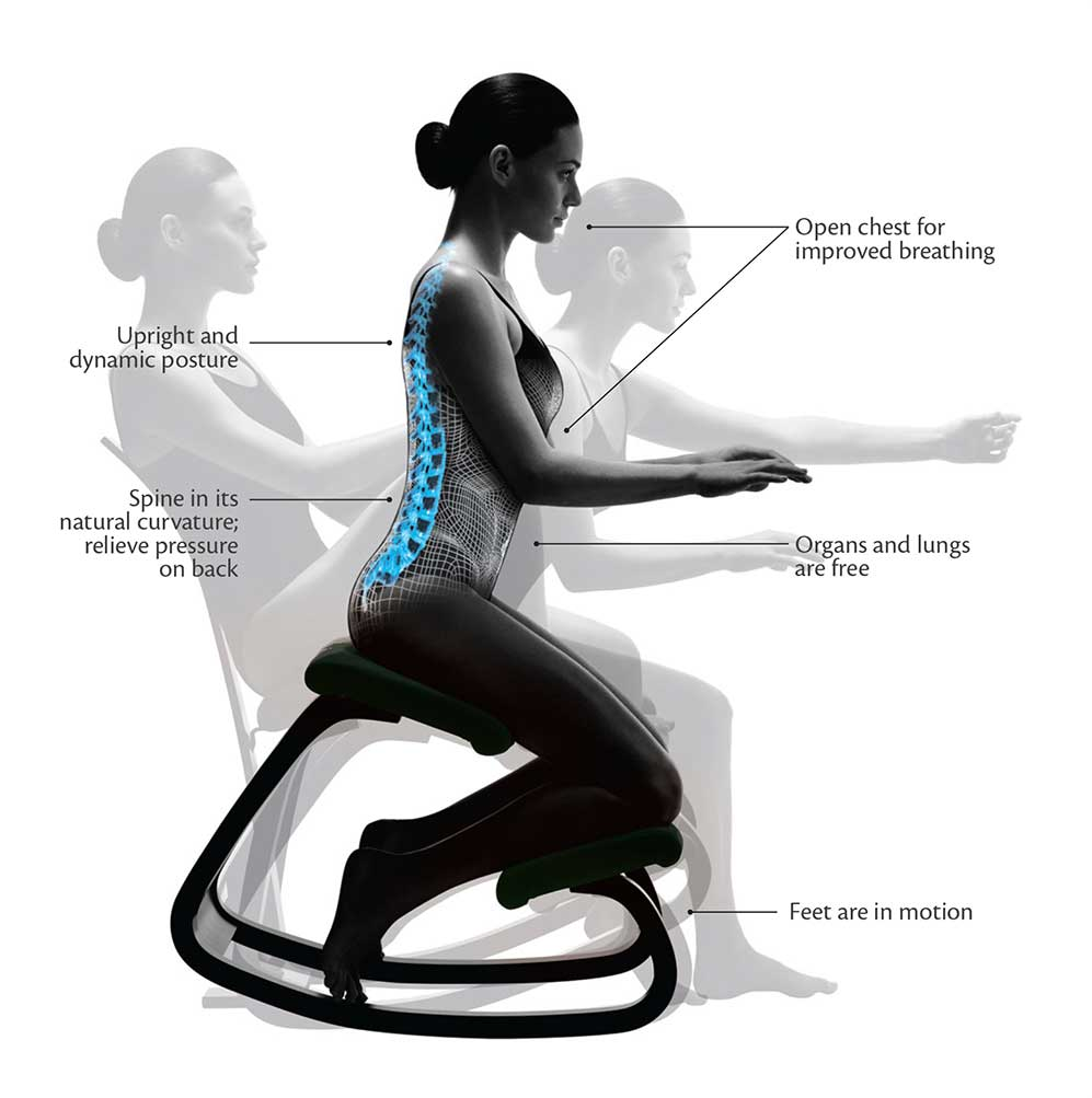 Varier Variable balans ergonomic kneeling chair diagram